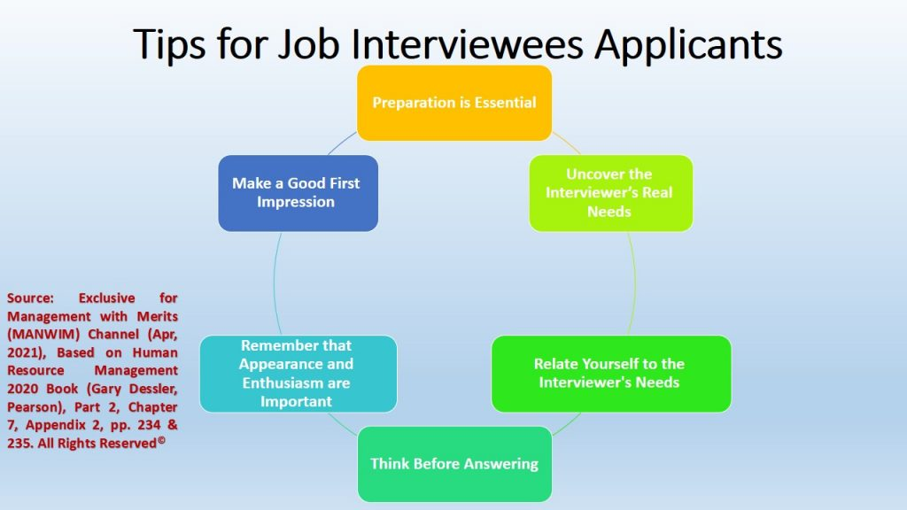 Practical tips for job interviewees to successfully pass job interviews