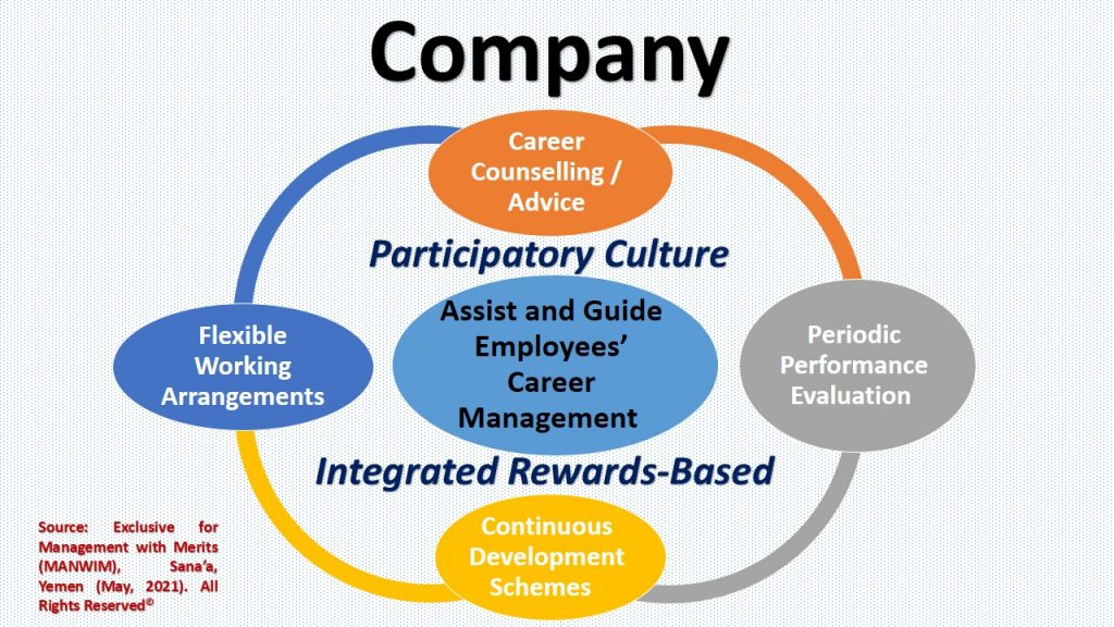 Companies must guide employees in their career management.