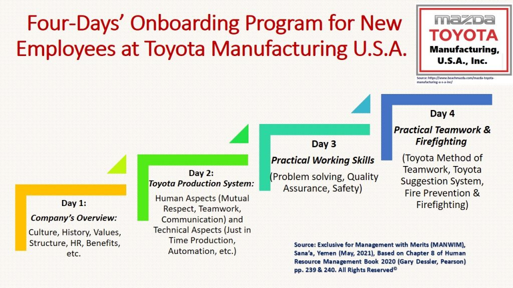 Training and Development at Toyota for new employees includes a complete program of 4 days.