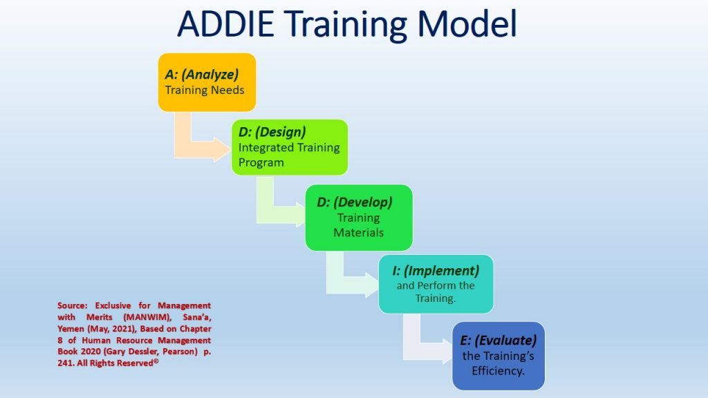 ADDIE Training Model is one of the most important models in the world.