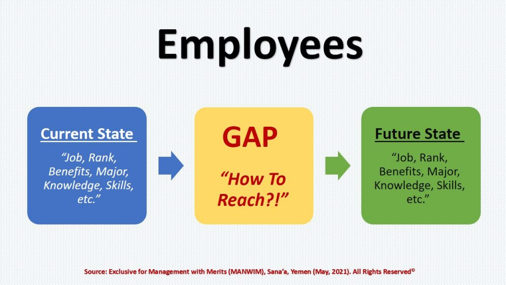 Employees have the ultimate responsibility for career management.