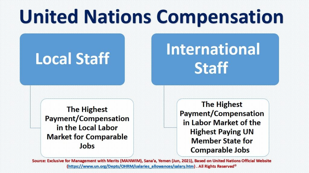The UN follows primarily market surveys for comparable jobs to decide the salaries locally and internationally.