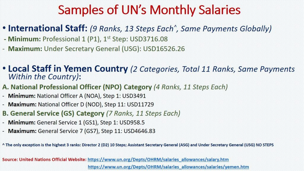 Sample of the competitive salaries of the UN locally and internationally